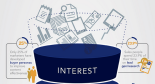 Content Fuels Sales Funnel Infographic