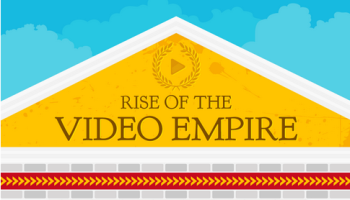 Use video in content marketing